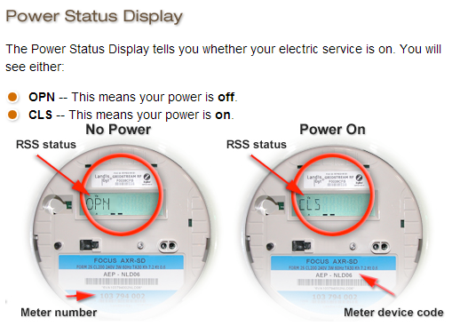 Power Status Display